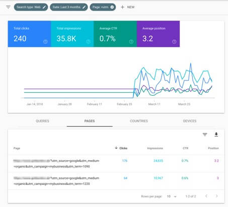 Google MyBusiness Search Console